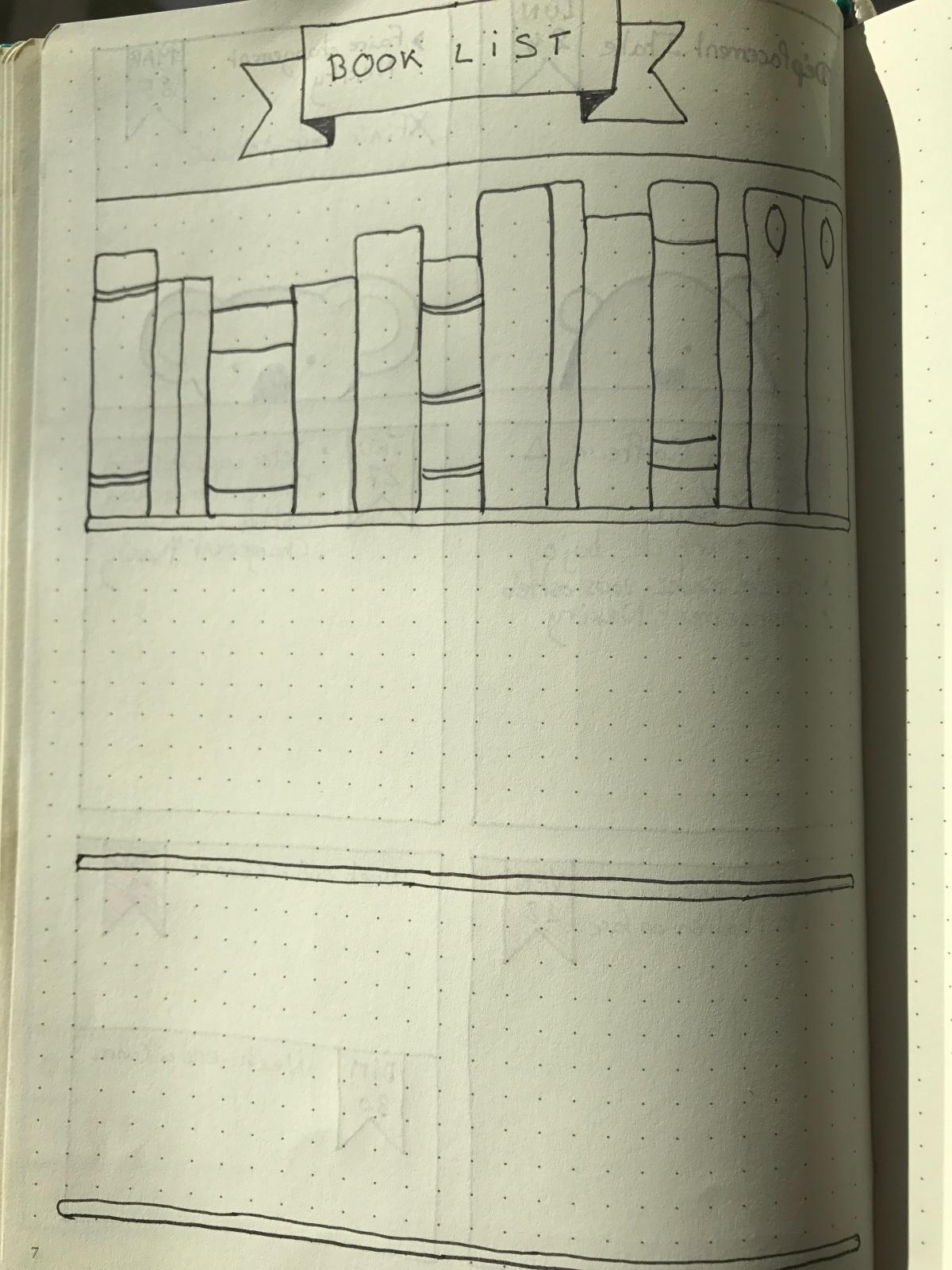 bullet journal book list collection